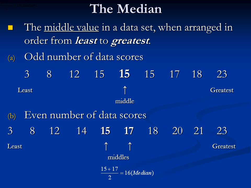 The Median The middle value in a data set, when arranged in order from least to greatest.