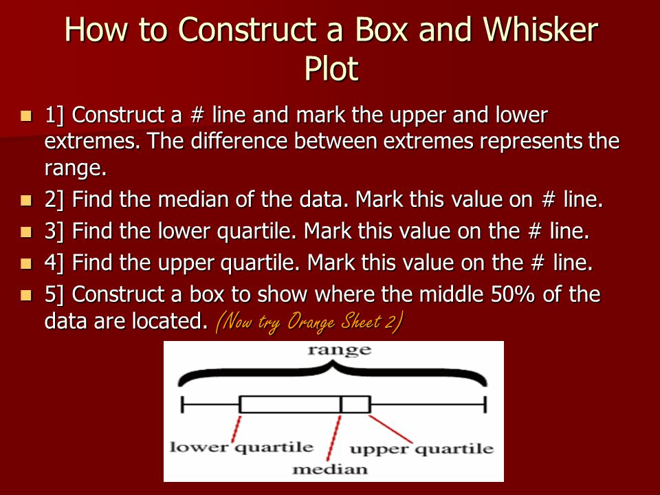 How to Construct a Box and Whisker Plot 1] Construct a # line and mark the upper and lower extremes.