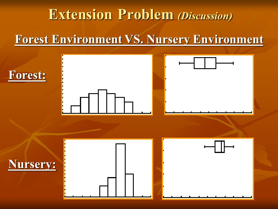 Extension Problem (Discussion) Forest Environment VS. Nursery Environment Forest:Nursery:
