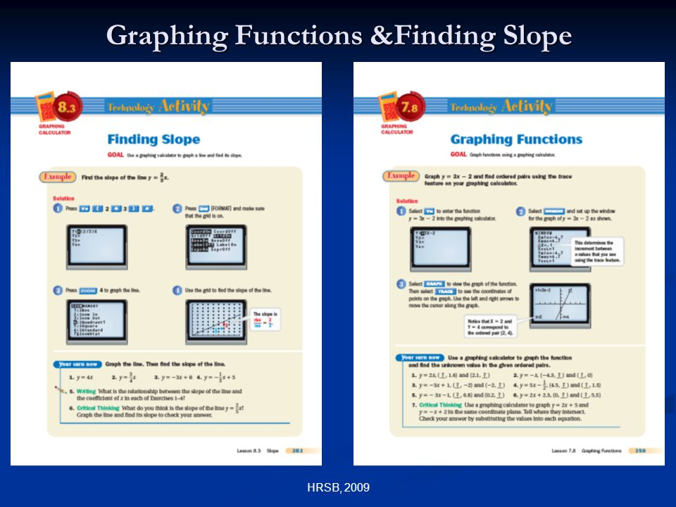 HRSB, 2009 Graphing Functions &Finding Slope