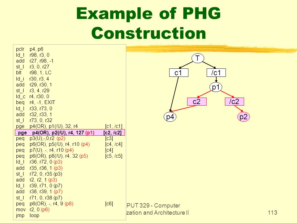 CMPUT 329 - Computer Organization and Architecture II113 Example of PHG Construction pclr p4, p6 ld_I r98, r3, 0 add r27, r98, -1 st_I r3, 0, r27 blt