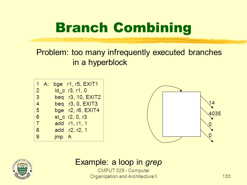 CMPUT 329 - Computer Organization and Architecture II133 Branch Combining Problem: too many infrequently executed branches in a hyperblock 1 A: bge r1