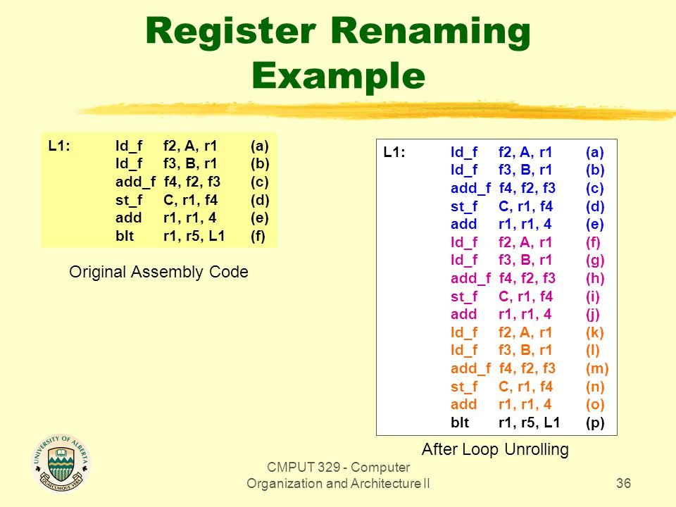 CMPUT 329 - Computer Organization and Architecture II36 Register Renaming Example L1: ld_f f2, A, r1(a) ld_f f3, B, r1(b) add_f f4, f2, f3(c) st_f C,
