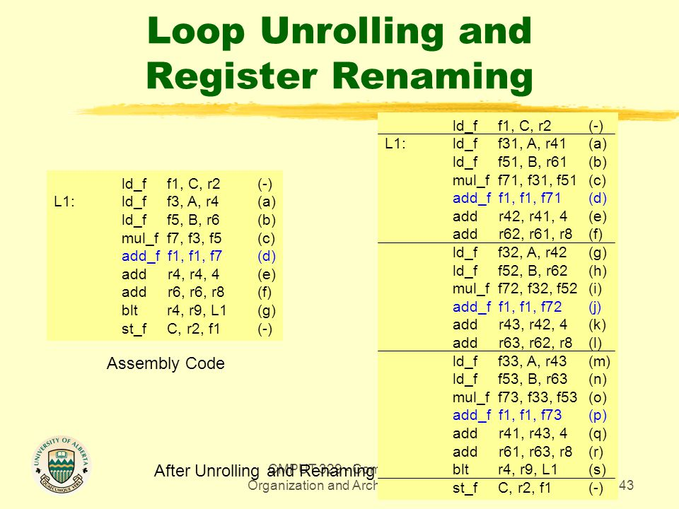 CMPUT 329 - Computer Organization and Architecture II43 Loop Unrolling and Register Renaming ld_f f1, C, r2(-) L1: ld_f f3, A, r4(a) ld_f f5, B, r6(b)