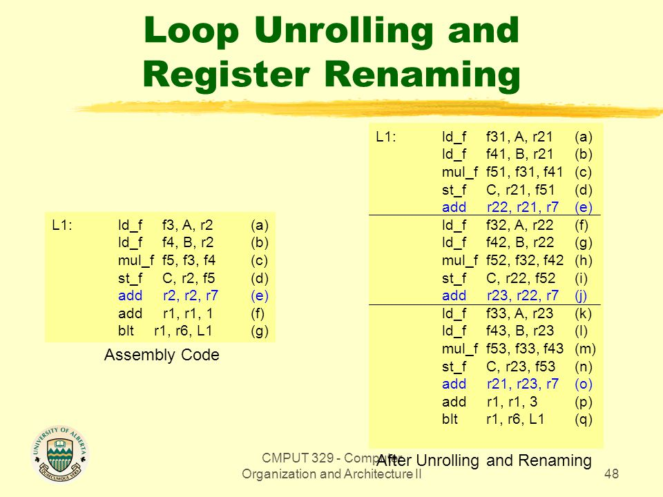 CMPUT 329 - Computer Organization and Architecture II48 Loop Unrolling and Register Renaming Assembly Code After Unrolling and Renaming L1: ld_f f31,