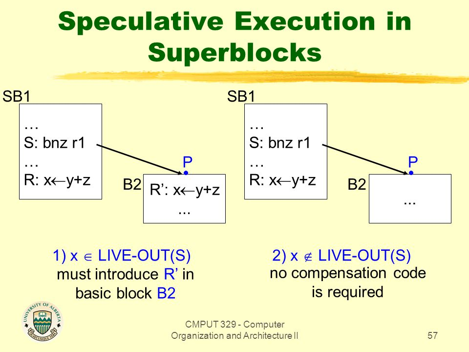 CMPUT 329 - Computer Organization and Architecture II57 Speculative Execution in Superblocks … S: bnz r1 … R: x  y+z R': x  y+z... P … S: bnz r1 … R