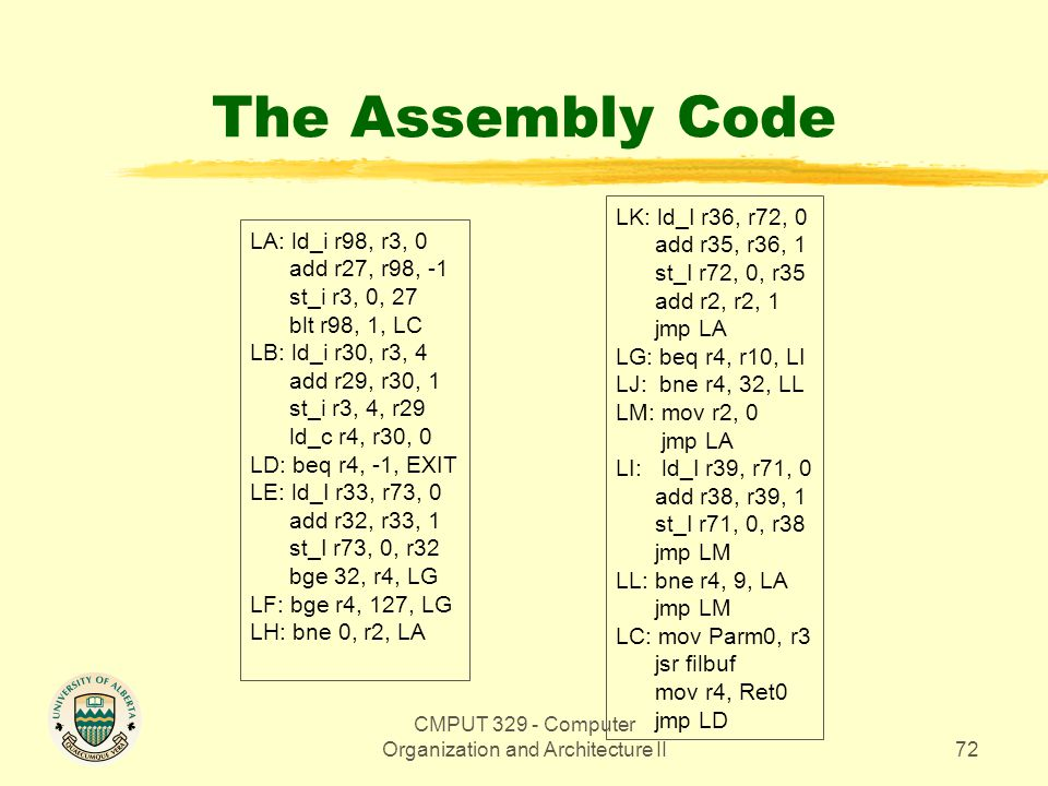 CMPUT 329 - Computer Organization and Architecture II72 The Assembly Code LA: ld_i r98, r3, 0 add r27, r98, -1 st_i r3, 0, 27 blt r98, 1, LC LB: ld_i