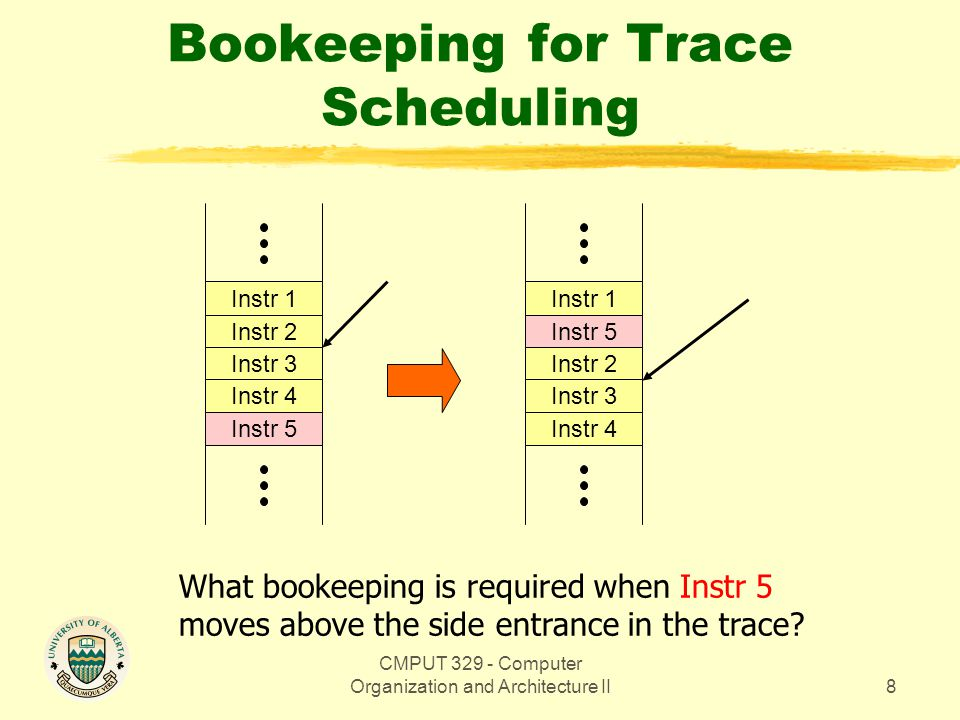 CMPUT 329 - Computer Organization and Architecture II49 Loop Unrolling and Register Renaming aa bb ccc d e 0 5 cycles Code Schedule ff gg h i j 1015 Instr.