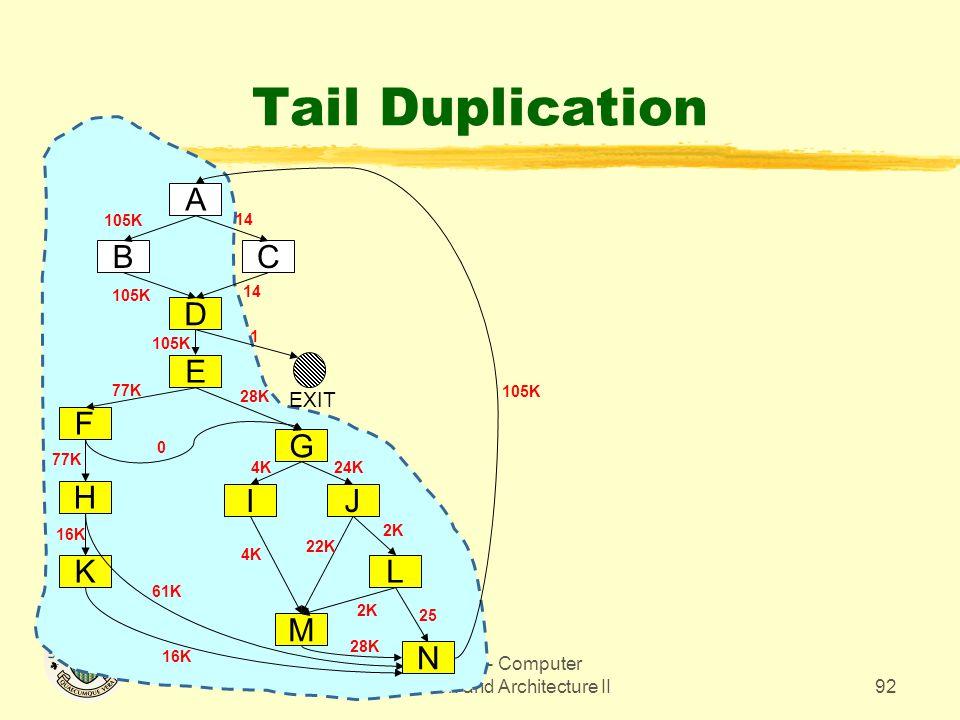 CMPUT 329 - Computer Organization and Architecture II92 Tail Duplication E A CB D F H K G IJ L M 16K 105K 14 105K EXIT 61K 77K 28K 0 4K24K 22K 2K 4K 2K 28K 25 N 105K 1 16K