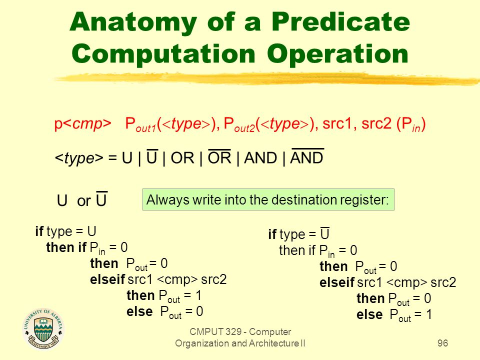 CMPUT 329 - Computer Organization and Architecture II96 Anatomy of a Predicate Computation Operation p P out1 (  type  ), P out2 (  type  ), src1,