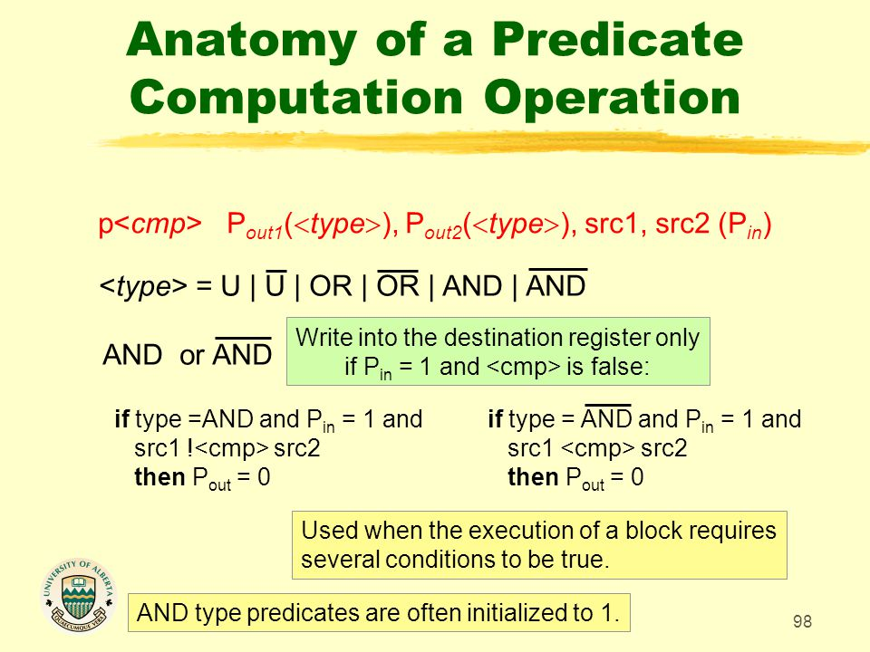 CMPUT 329 - Computer Organization and Architecture II98 Anatomy of a Predicate Computation Operation p P out1 (  type  ), P out2 (  type  ), src1,