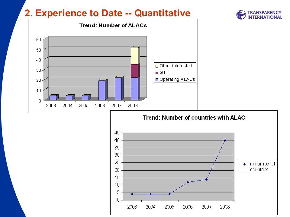 2. Experience to Date -- Quantitative