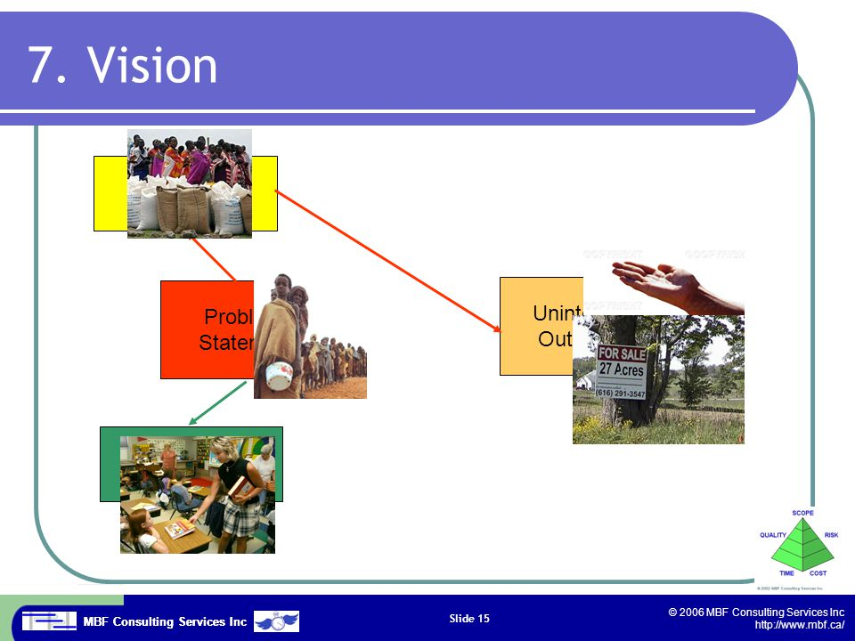 MBF Consulting Services Inc © 2006 MBF Consulting Services Inc http://www.mbf.ca/ Slide 15 7. Vision Problem Statement Quick Fix Fundamental Choice Un