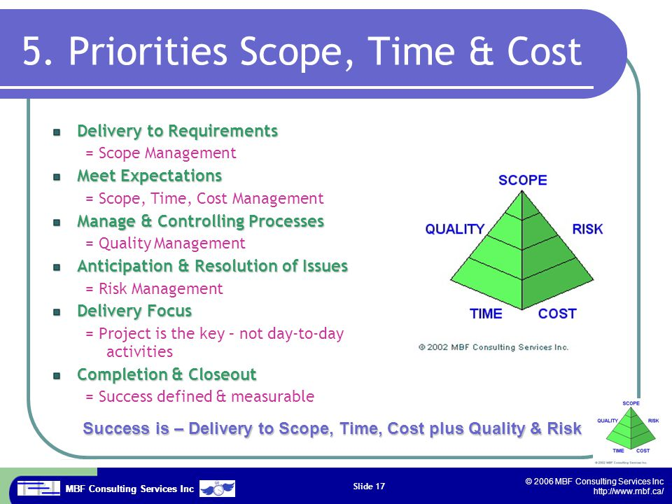 MBF Consulting Services Inc © 2006 MBF Consulting Services Inc http://www.mbf.ca/ Slide 17 5. Priorities Scope, Time & Cost Delivery to Requirements =