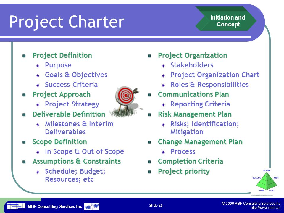 MBF Consulting Services Inc © 2006 MBF Consulting Services Inc http://www.mbf.ca/ Slide 25 Project Charter Project Definition Purpose Goals & Objectives Success Criteria Project Approach Project Strategy Deliverable Definition Milestones & Interim Deliverables Scope Definition In Scope & Out of Scope Assumptions & Constraints Schedule; Budget; Resources; etc Project Organization Stakeholders Project Organization Chart Roles & Responsibilities Communications Plan Reporting Criteria Risk Management Plan Risks; Identification; Mitigation Change Management Plan Process Completion Criteria Project priority Initiation and Concept