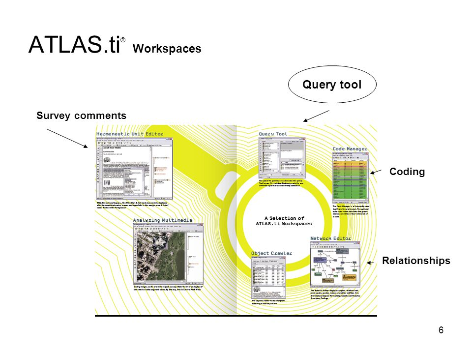 6 ATLAS.ti ® Workspaces Survey comments Coding Relationships Query tool
