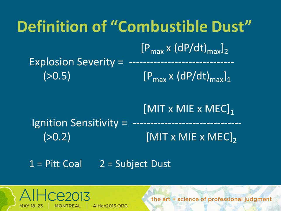 Definition of Combustible Dust – …..presents risk of fire or deflagration hazard when suspended in air….