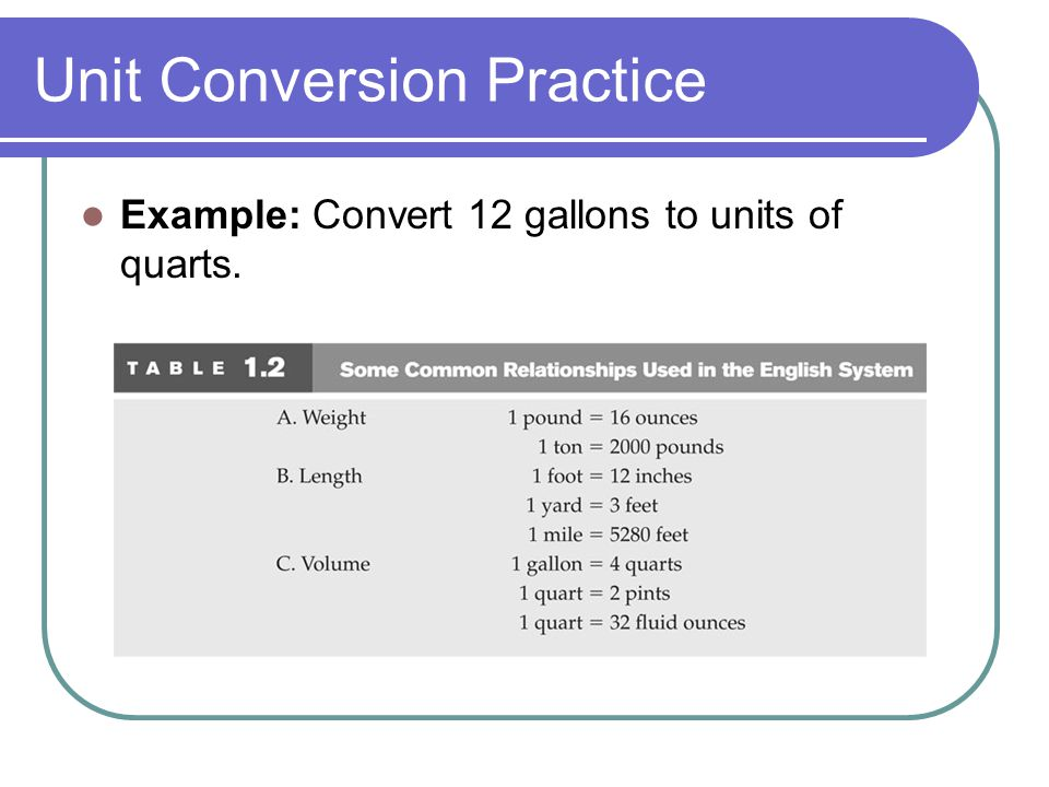 Unit Conversion Practice Example: Convert 12 gallons to units of quarts.
