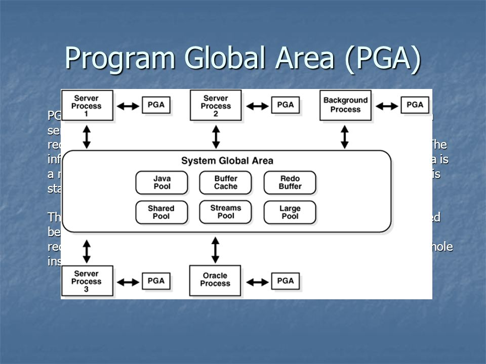 Program Global Area (PGA) PGA is a memory buffer that contains data and control information for a server process. A server process is a process that s