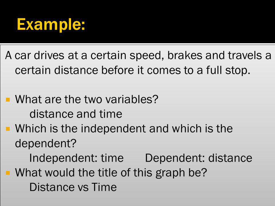 Independent variables are the ones we can manipulate (x axis) Dependent variables are the ones that respond to the manipulation (y axis)  We title th