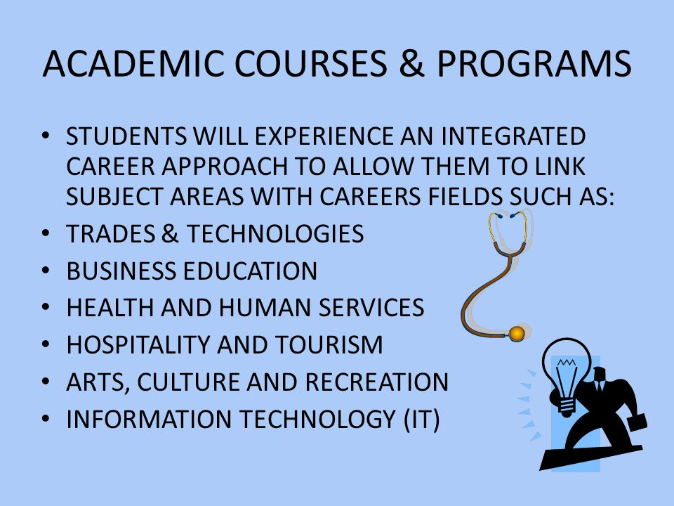 ACADEMIC COURSES & PROGRAMS STUDENTS WILL EXPERIENCE AN INTEGRATED CAREER APPROACH TO ALLOW THEM TO LINK SUBJECT AREAS WITH CAREERS FIELDS SUCH AS: TRADES & TECHNOLOGIES BUSINESS EDUCATION HEALTH AND HUMAN SERVICES HOSPITALITY AND TOURISM ARTS, CULTURE AND RECREATION INFORMATION TECHNOLOGY (IT)