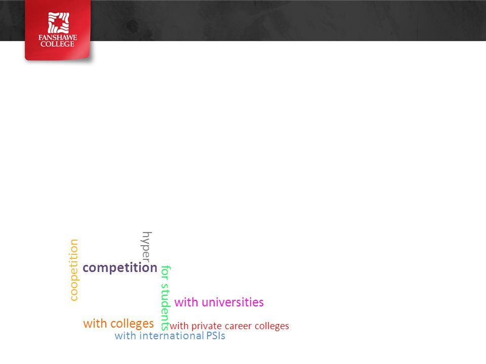 competition for students with universities with colleges hyper coopetition with private career colleges with international PSIs
