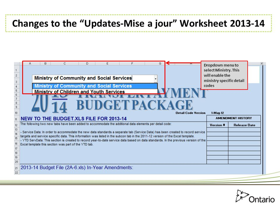 16 Budget Summary Budget Summary Worksheet balances with the Ministry Revenue Reconciliation Worksheet Ministry Revenue Reconciliation Worksheet details fiscal and annualized adjustments to the Ministry subsidy