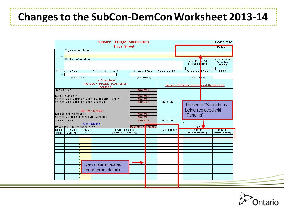 Changes to Staff-Personnel Worksheet 2013-14 Program Staff will now be listed as Line Personnel .