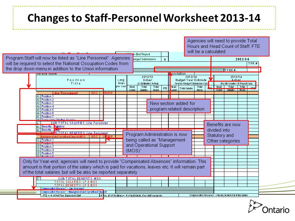 28 Expenditures Worksheet Complete one page for ACA Complete one page for each Detail Code Include all expenditures despite the source of funding Totals will automatically populate Budget Summary Worksheet