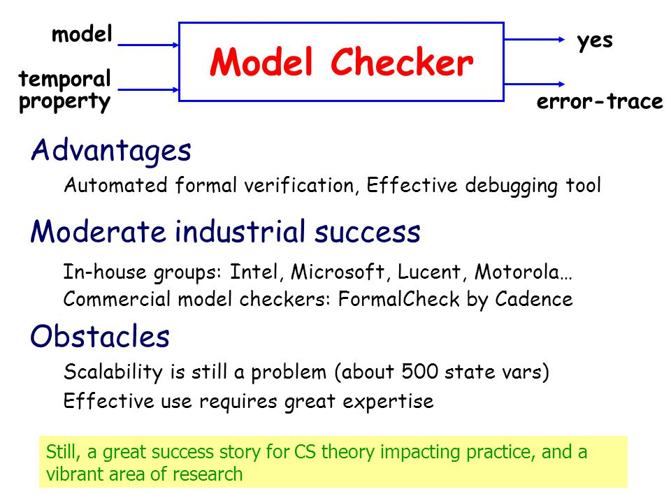 Model Checker Advantages Automated formal verification, Effective debugging tool Moderate industrial success In-house groups: Intel, Microsoft, Lucent, Motorola… Commercial model checkers: FormalCheck by Cadence Obstacles Scalability is still a problem (about 500 state vars) Effective use requires great expertise model temporal property yes error-trace Still, a great success story for CS theory impacting practice, and a vibrant area of research