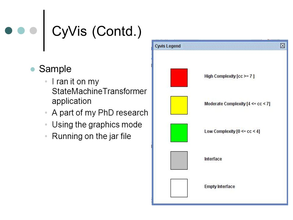 CyVis (Contd.) Sample I ran it on my StateMachineTransformer application A part of my PhD research Using the graphics mode Running on the jar file