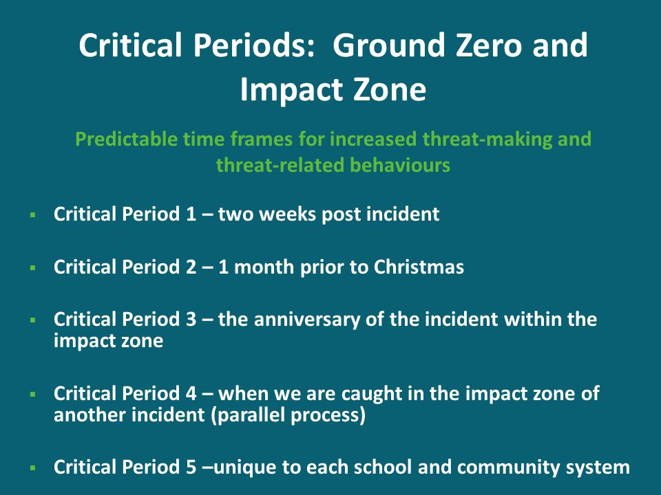 Critical Periods: Ground Zero and Impact Zone Predictable time frames for increased threat-making and threat-related behaviours  Critical Period 1 –