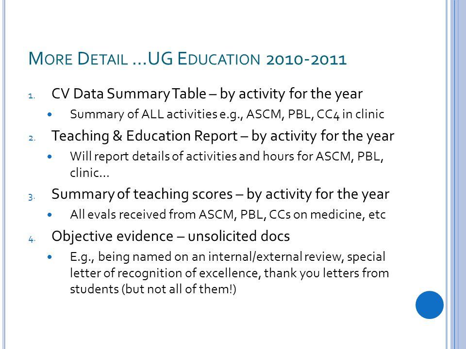 M ORE D ETAIL …UG E DUCATION 2010-2011 1.