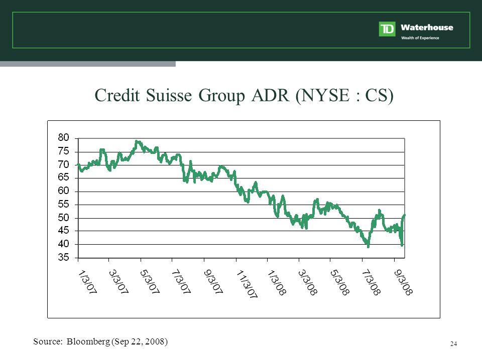 24 Credit Suisse Group ADR (NYSE : CS) Source: Bloomberg (Sep 22, 2008)