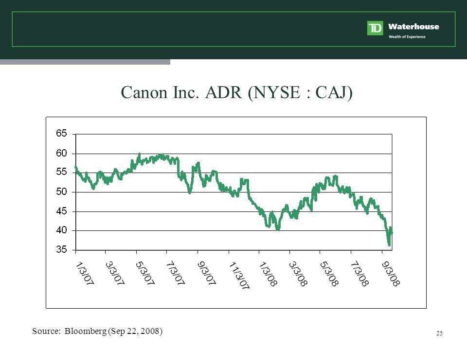 25 Canon Inc. ADR (NYSE : CAJ) Source: Bloomberg (Sep 22, 2008)