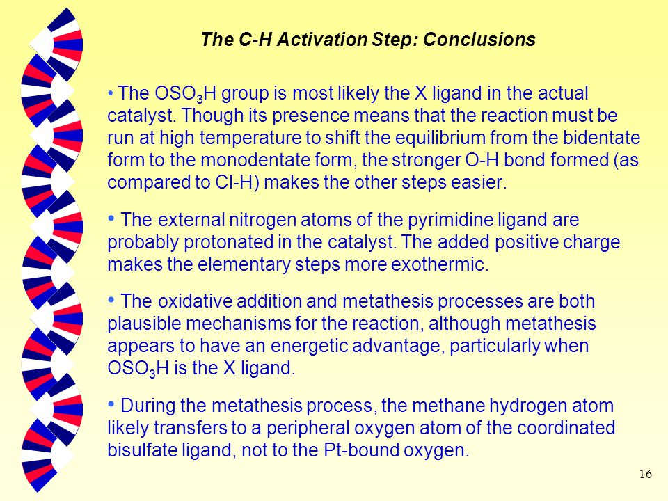 16 The C-H Activation Step: Conclusions The OSO 3 H group is most likely the X ligand in the actual catalyst.