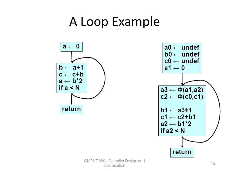 A Loop Example CMPUT 680 - Compiler Design and Optimization 12 a0 ← undef b0 ← undef c0 ← undef a1 ← 0 a3 ← Φ(a1,a2) c2 ← Φ(c0,c1) b1 ← a3+1 c1 ← c2+b