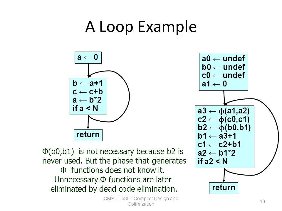 A Loop Example CMPUT 680 - Compiler Design and Optimization 13 a0 ← undef b0 ← undef c0 ← undef a1 ← 0 a3 ← ϕ (a1,a2) c2 ← ϕ (c0,c1) b2 ← ϕ (b0,b1) b1