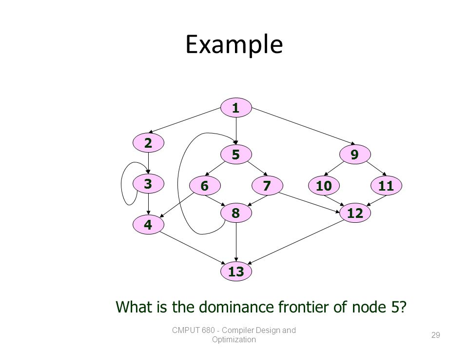 Example CMPUT 680 - Compiler Design and Optimization 29 1 13 2 3 4 12 1011 9 8 67 5 What is the dominance frontier of node 5?