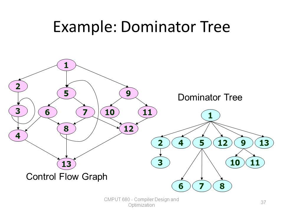 Example: Dominator Tree CMPUT 680 - Compiler Design and Optimization 37 1 13 2 3 4 12 1011 9 8 67 5 1 3 67 1011 45129213 8 Control Flow Graph Dominato