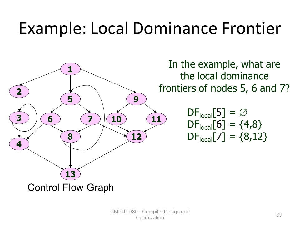 Example: Local Dominance Frontier CMPUT 680 - Compiler Design and Optimization 39 1 13 2 3 4 12 1011 9 8 67 5 Control Flow Graph In the example, what