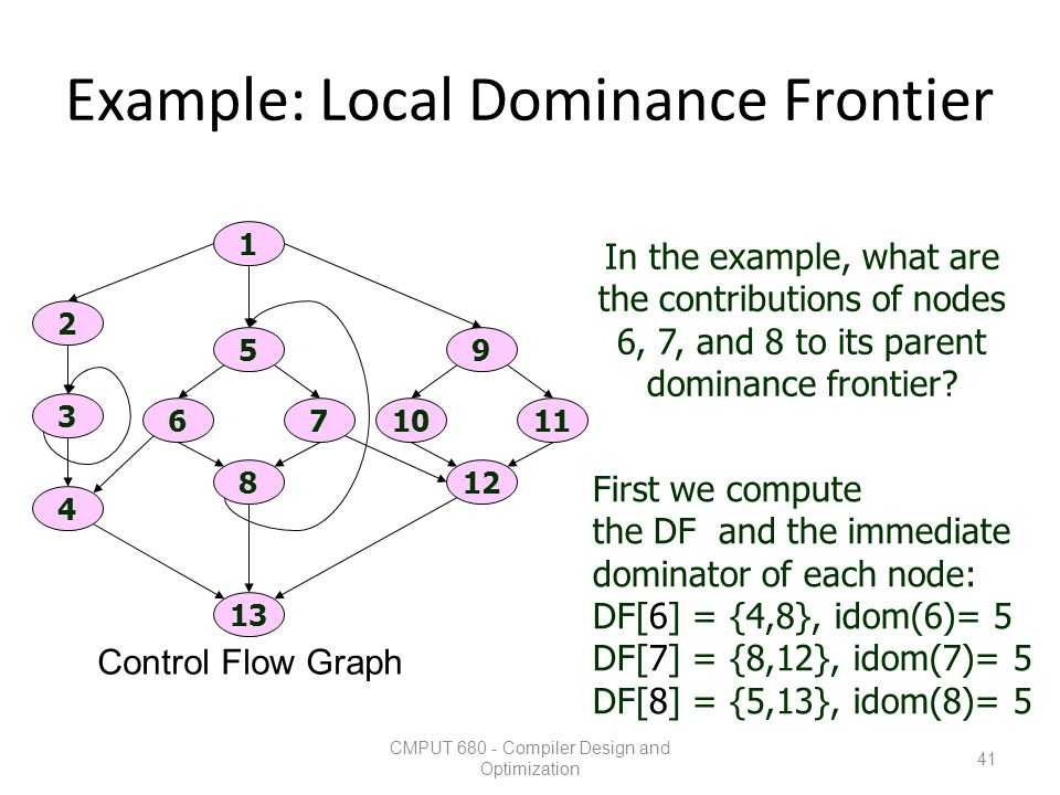 Example: Local Dominance Frontier CMPUT 680 - Compiler Design and Optimization 41 1 13 2 3 4 12 1011 9 8 67 5 Control Flow Graph In the example, what