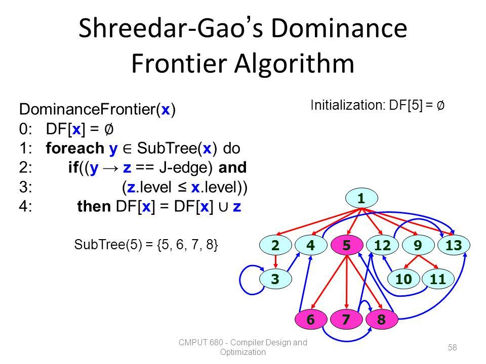 Shreedar-Gao's Dominance Frontier Algorithm CMPUT 680 - Compiler Design and Optimization 58 1 3 67 1011 45129213 8 SubTree(5) = {5, 6, 7, 8} Initializ