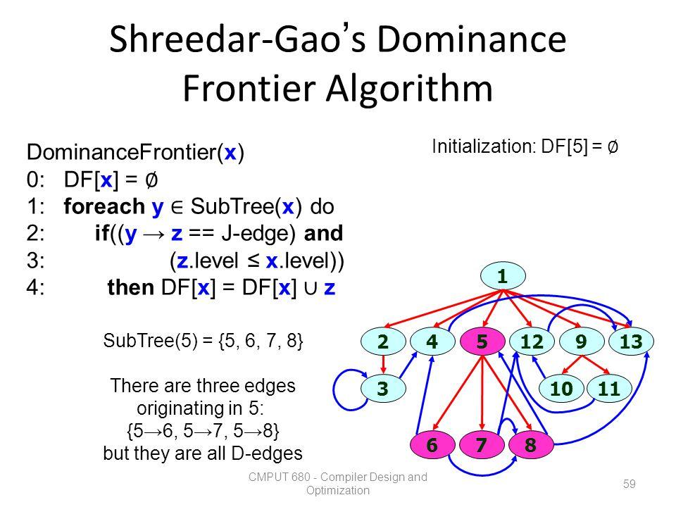 Shreedar-Gao's Dominance Frontier Algorithm CMPUT 680 - Compiler Design and Optimization 59 1 3 67 1011 45129213 8 SubTree(5) = {5, 6, 7, 8} There are