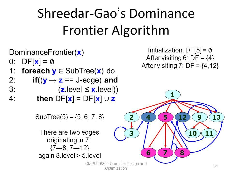 Shreedar-Gao's Dominance Frontier Algorithm CMPUT 680 - Compiler Design and Optimization 61 1 3 67 1011 45129213 8 SubTree(5) = {5, 6, 7, 8} There are