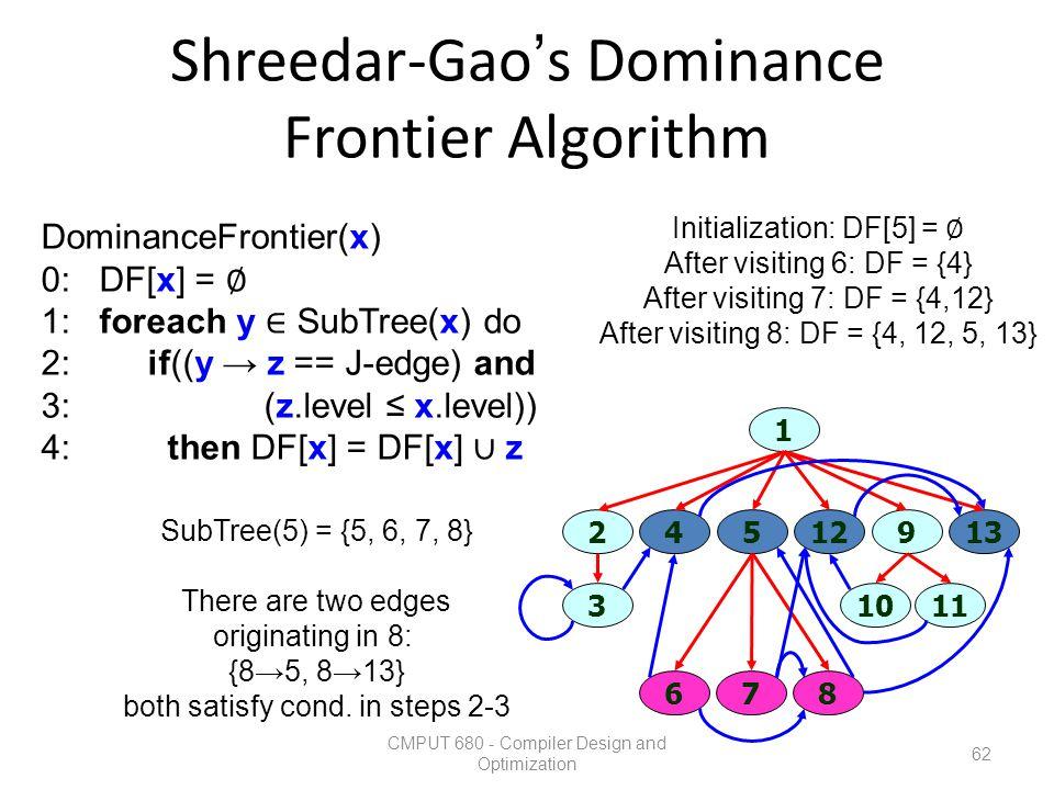 Shreedar-Gao's Dominance Frontier Algorithm CMPUT 680 - Compiler Design and Optimization 62 1 3 67 1011 45129213 8 SubTree(5) = {5, 6, 7, 8} There are
