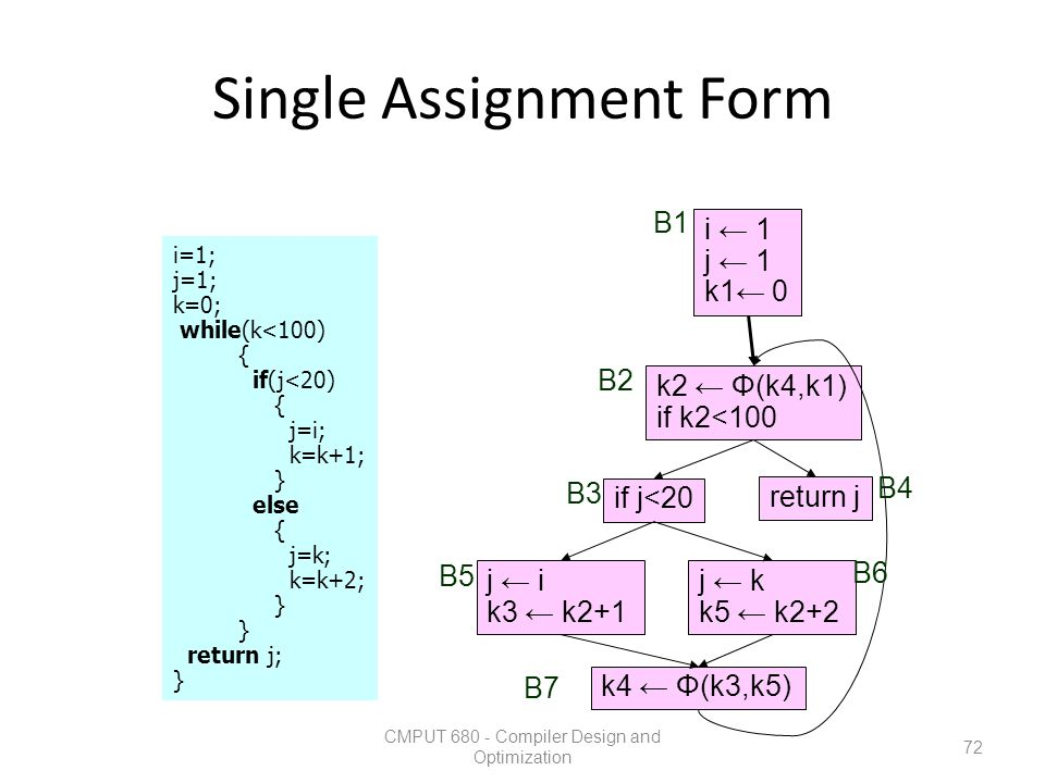 Single Assignment Form CMPUT 680 - Compiler Design and Optimization 72 i=1; j=1; k=0; while(k<100) { if(j<20) { j=i; k=k+1; } else { j=k; k=k+2; } ret
