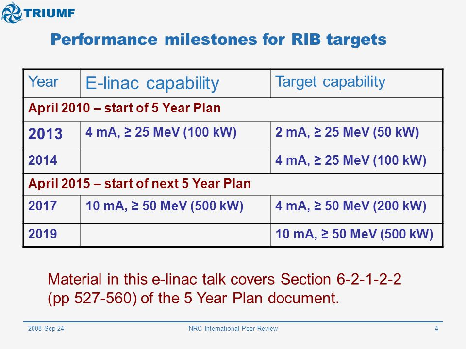 2008 Sep 24NRC International Peer Review4 Performance milestones for RIB targets Material in this e-linac talk covers Section 6-2-1-2-2 (pp 527-560) o