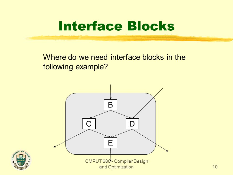 CMPUT Compiler Design and Optimization10 Interface Blocks Where do we need interface blocks in the following example.
