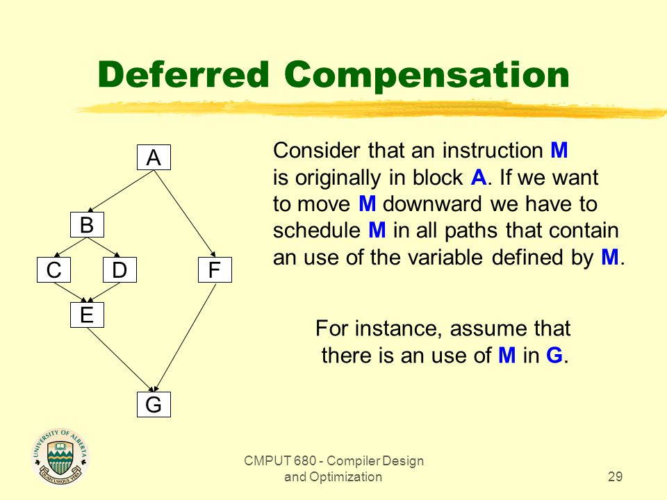 CMPUT Compiler Design and Optimization29 Deferred Compensation A B E CD G F Consider that an instruction M is originally in block A.